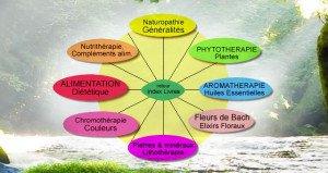 naturopathie-reiki-presentation